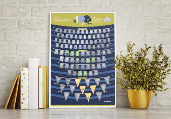 plakat zdrapka wnętrze prezent design marzenia