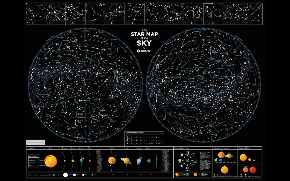 STERNENHIMMEL KARTE Star Map Of The Sky